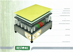 RESTONIC RECOVER 152 SL BASE SET MODEL: RESBS004
