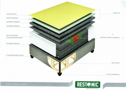 RESTONIC REAWAKEN 152 SL MATTRESS MODEL: RESM024