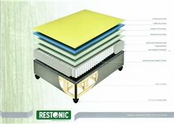 RESTONIC REVITALISER 152 SL MATTRESS MODEL: RESM029