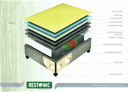 RESTONIC REJUVENATE 152 SL MATTRESS MODEL: RESM019